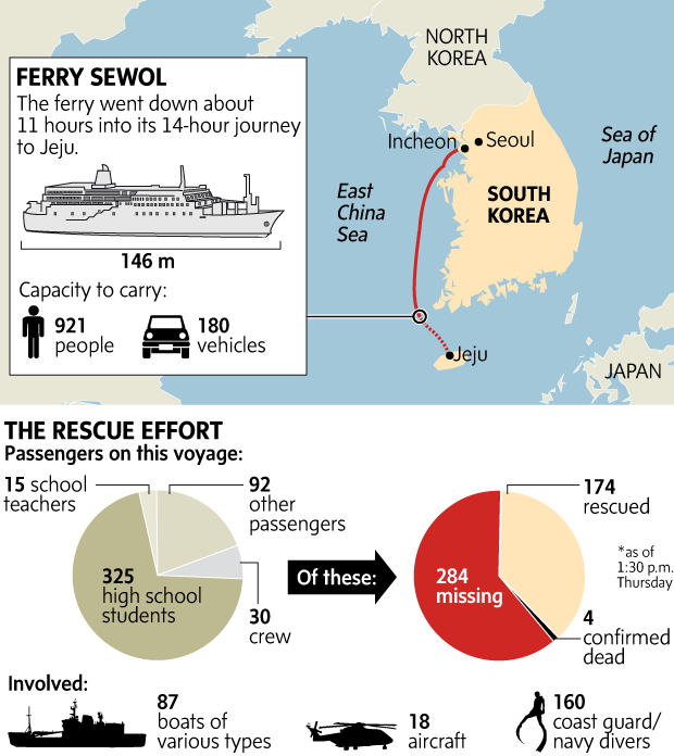 Map: Where the South Korean ferry went down
