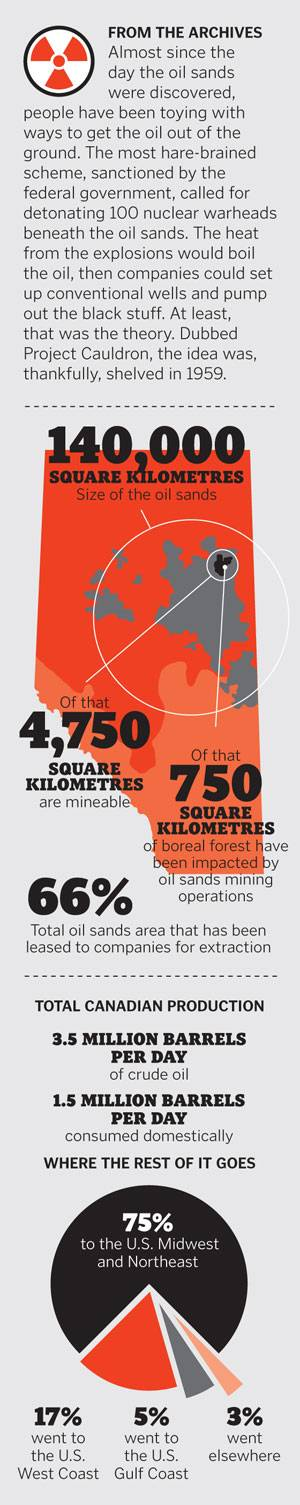 Why the oil sands matter to every canadian the globe and mail indeed the harper government has spent considerable political capital defending the industry harper has strained relations between his government and the fandeluxe Choice Image