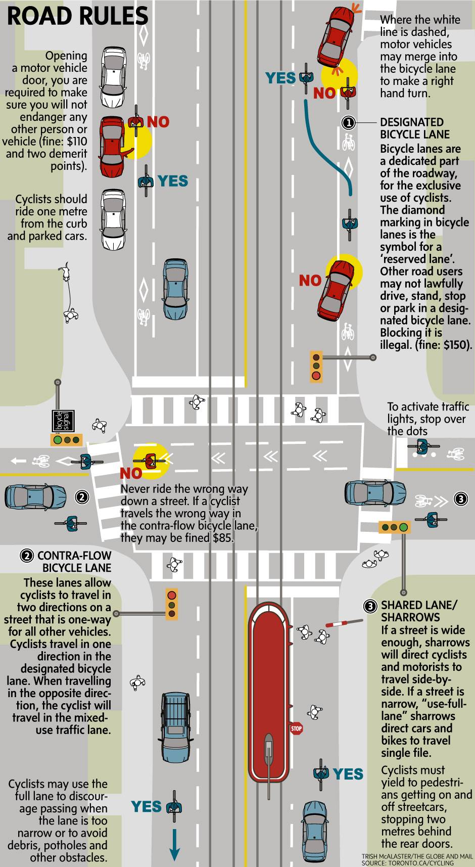 Cars vs. bicycles: Get out of my lane! (Can't we all just get along?)