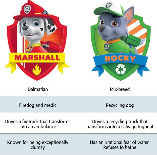 What's Paw Patrol's secret? How it captivated children and conquered