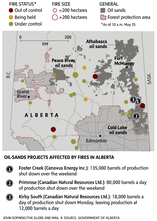 Wildfires shut down oil sands production in Alberta