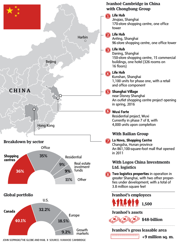 Ivanhoé's big bet on China's middle class