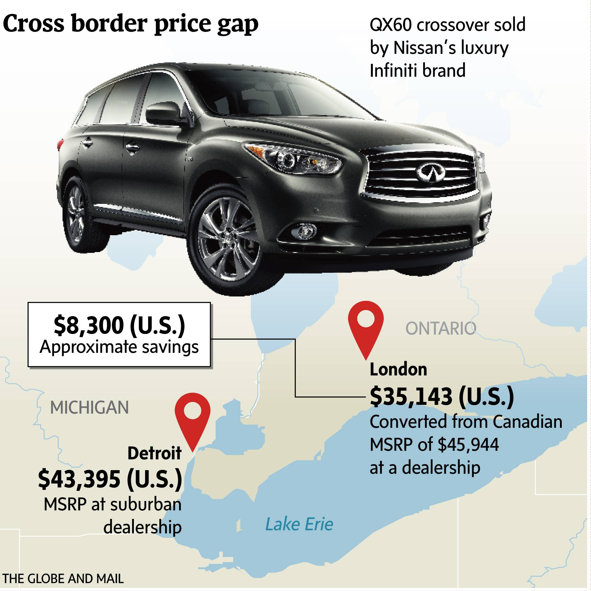 Nissan Warns Canadian Dealers Against Crossborder Sales The - Buy car in canada