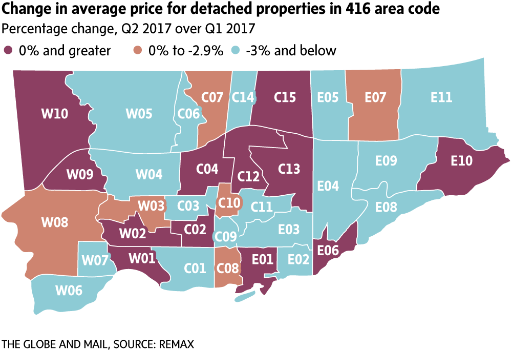Toronto home-price downturn? Not in these neighbourhoods