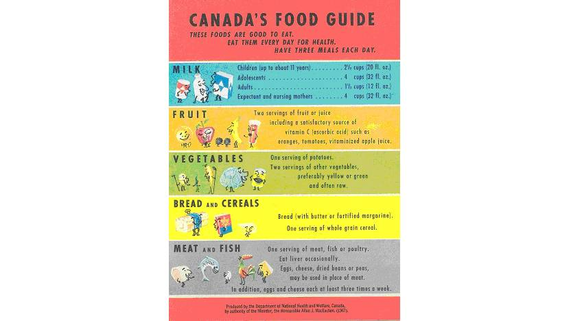 A taste of whats to come inside the big revamp of canadas food canadas official food rules were preoccupied with wartime rationing and reducing malnutrition amid widespread poverty canadians were advised to eat forumfinder Image collections