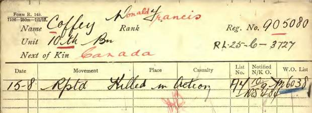 An excerpt from Donald F. Coffey's war record notes that he was 'killed in action.'