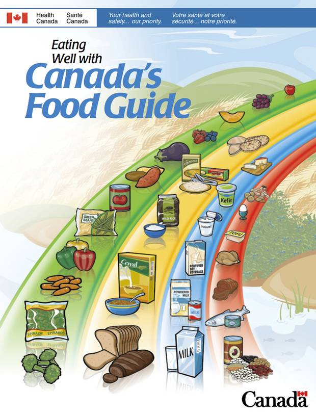Canada's current food guide, published in 2007.