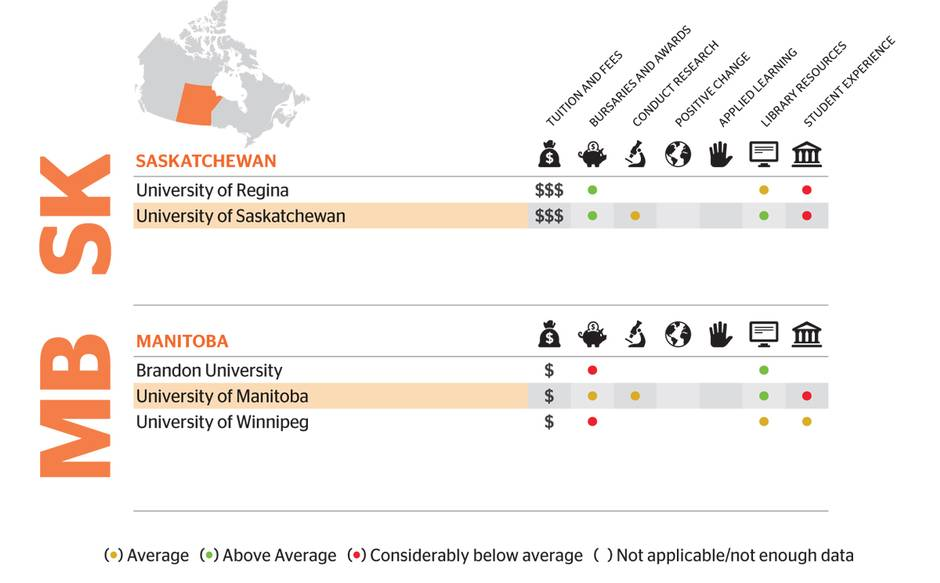0c12fbfeaca Considering a university in the Prairies  - The Globe and Mail