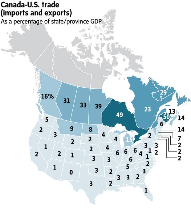 There are only two U.S. states – Michigan and Vermont – where trade with Canada exceeds 10 per cent of their annual economic output, according to University of Calgary economist Trevor Tombe.