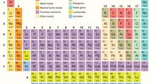 Complete Periodic Table of the Elements (Nemanja Gajic/Getty Images/Hemera)