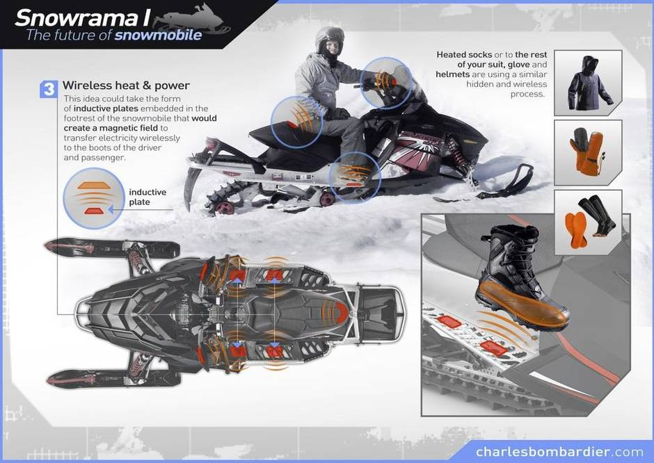 Bombardier's ideas for the future of the snowmobile
