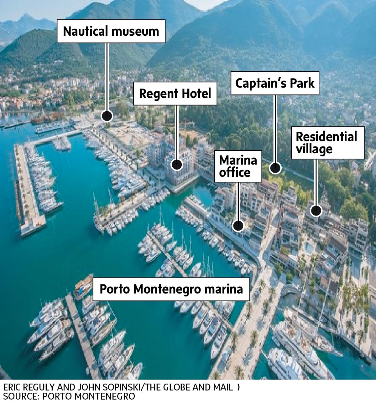 A mogul's last big deal: Peter Munk to sell Montenegro marina
