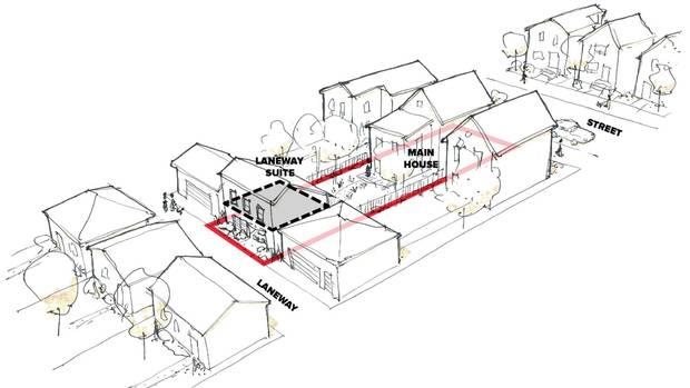 Laneway rental suite sketch by Lanescape.