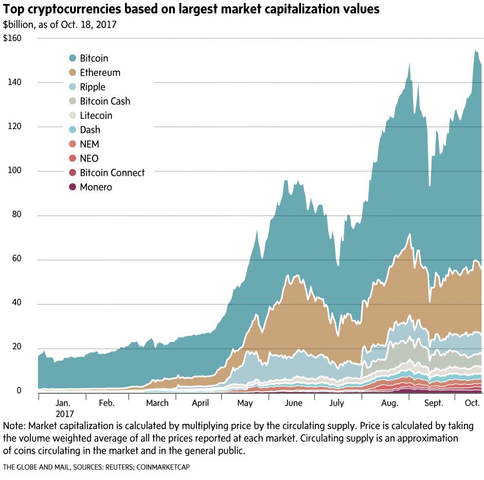 bitcoin alternative mining