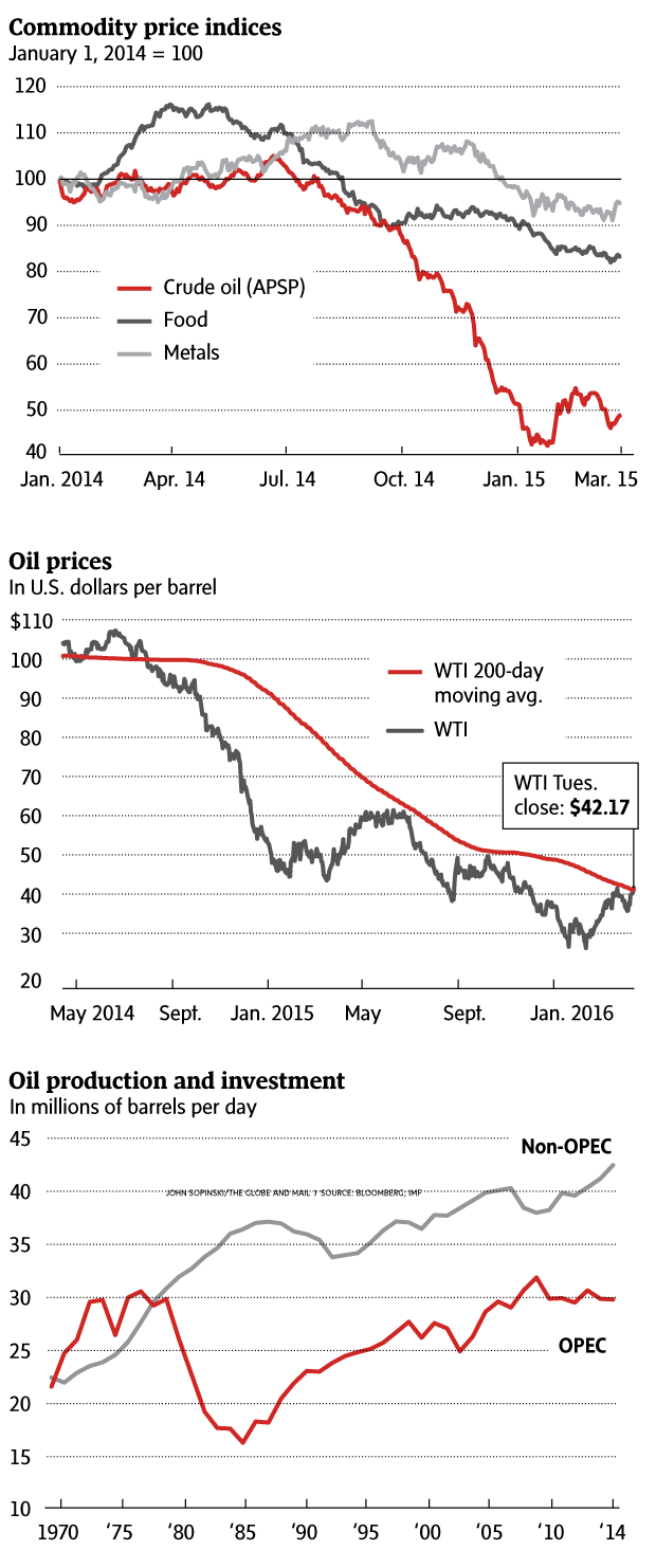 It's time for the Saudis to become part of the oil price solution