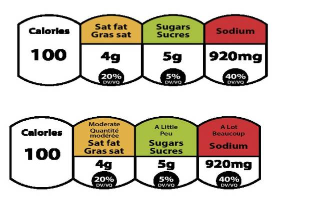 The nutrition label proposed by the FCPC