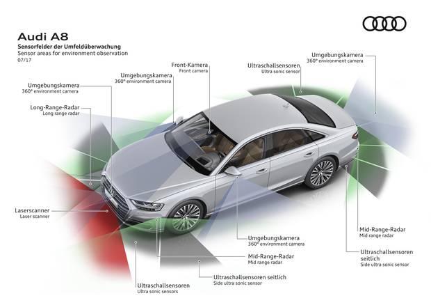 Several sensors and cameras make the Audi Traffic Jam Pilot possible.